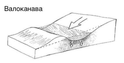 valokanava